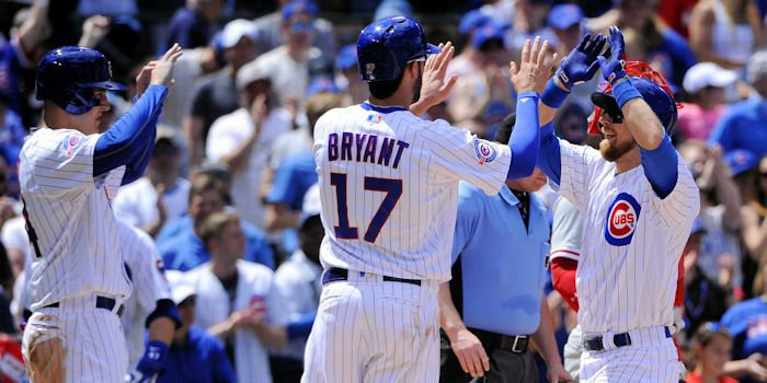 Ranking the Cubs hitters in offensive performance