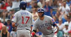 Projected 2020 Opening Day roster for Chicago Cubs